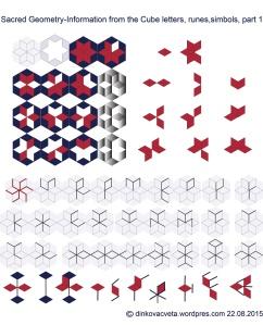 Свещена геометрия, информация от Кубът