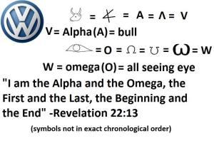 w-simbol